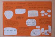 Panneau du projet